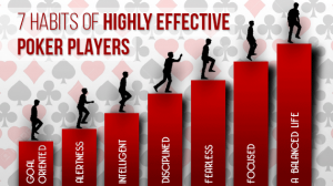 7 Habits of Highly Effective Poker Players
